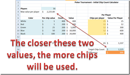 Chip Values